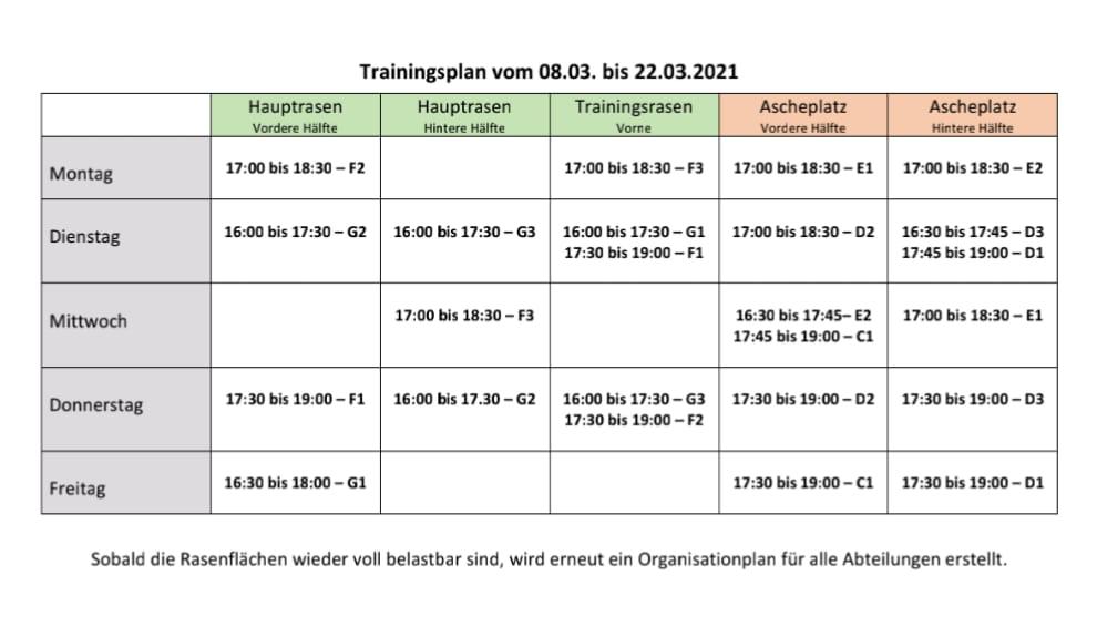 Trainingsplan bis 22.03.21